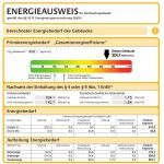 Energieausweis für Nichtwohngebäude