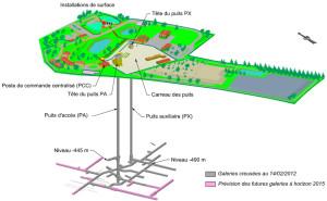 andra-laboratoire_2012